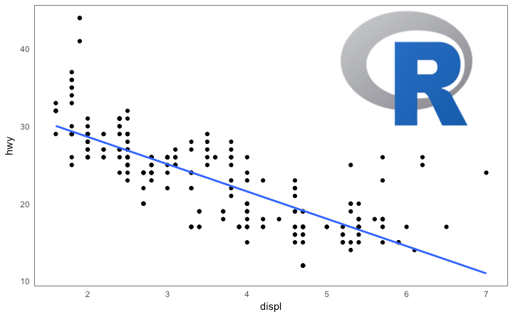 Ggplot2 - Add an image in background